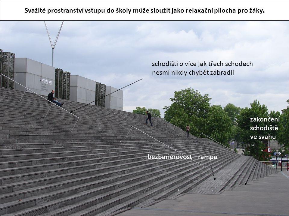 bezbariérovost – rampa schodišti o více jak třech schodech nesmí nikdy chybět zábradlí zakončení schodiště ve svahu Svažité prostranství vstupu do ško