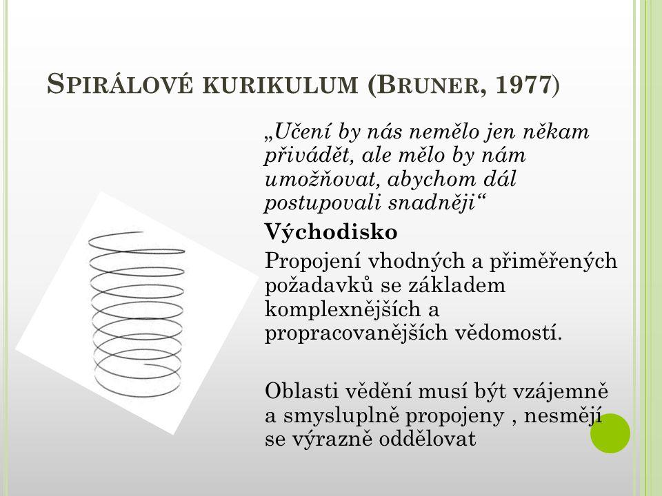 """S PIRÁLOVÉ KURIKULUM (B RUNER, 1977 ) """" Učení by nás nemělo jen někam přivádět, ale mělo by nám umožňovat, abychom dál postupovali snadněji"""" Východisk"""