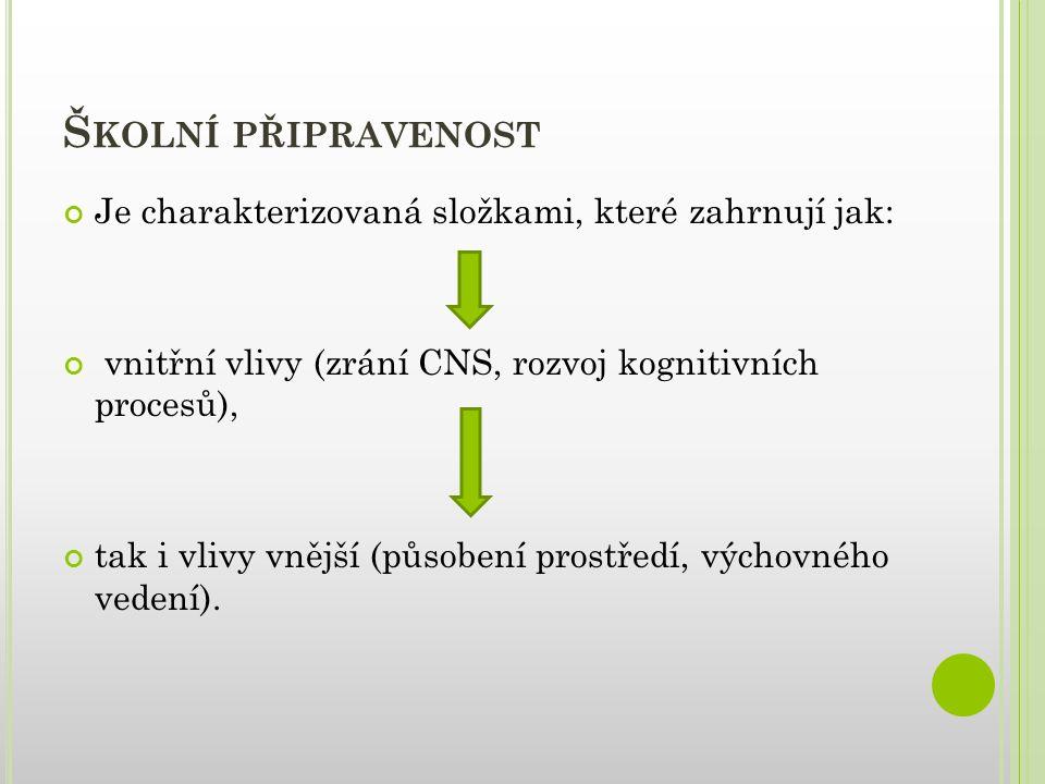 Š KOLNÍ PŘIPRAVENOST Je charakterizovaná složkami, které zahrnují jak: vnitřní vlivy (zrání CNS, rozvoj kognitivních procesů), tak i vlivy vnější (půs