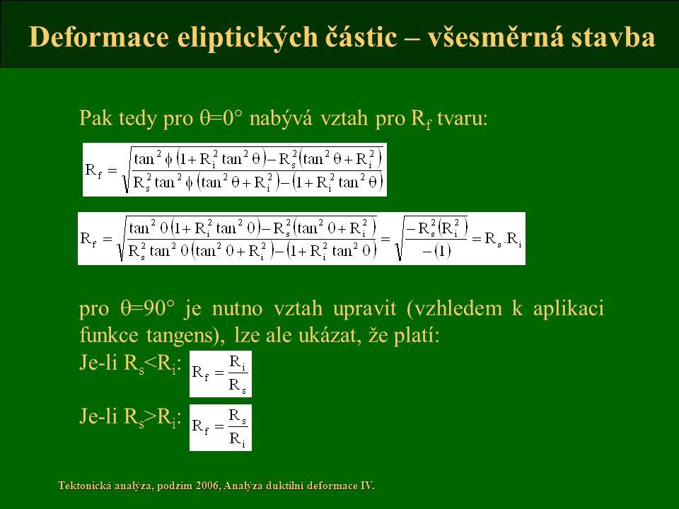 Tektonická analýza, podzim 2006, Analýza duktilní deformace IV. Pak tedy pro q =0° nabývá vztah pro R f tvaru: pro q =90° je nutno vztah upravit (vzhl