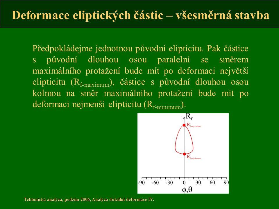 Tektonická analýza, podzim 2006, Analýza duktilní deformace IV. Předpokládejme jednotnou původní elipticitu. Pak částice s původní dlouhou osou parale