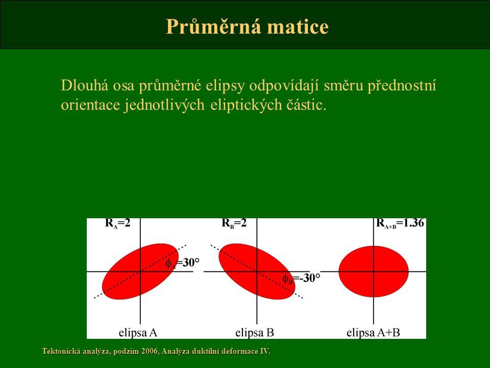 Tektonická analýza, podzim 2006, Analýza duktilní deformace IV. Dlouhá osa průměrné elipsy odpovídají směru přednostní orientace jednotlivých eliptick