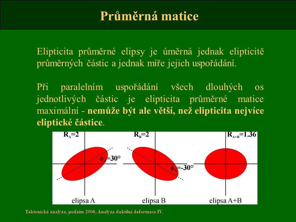 Tektonická analýza, podzim 2006, Analýza duktilní deformace IV. Elipticita průměrné elipsy je úměrná jednak elipticitě průměrných částic a jednak míře