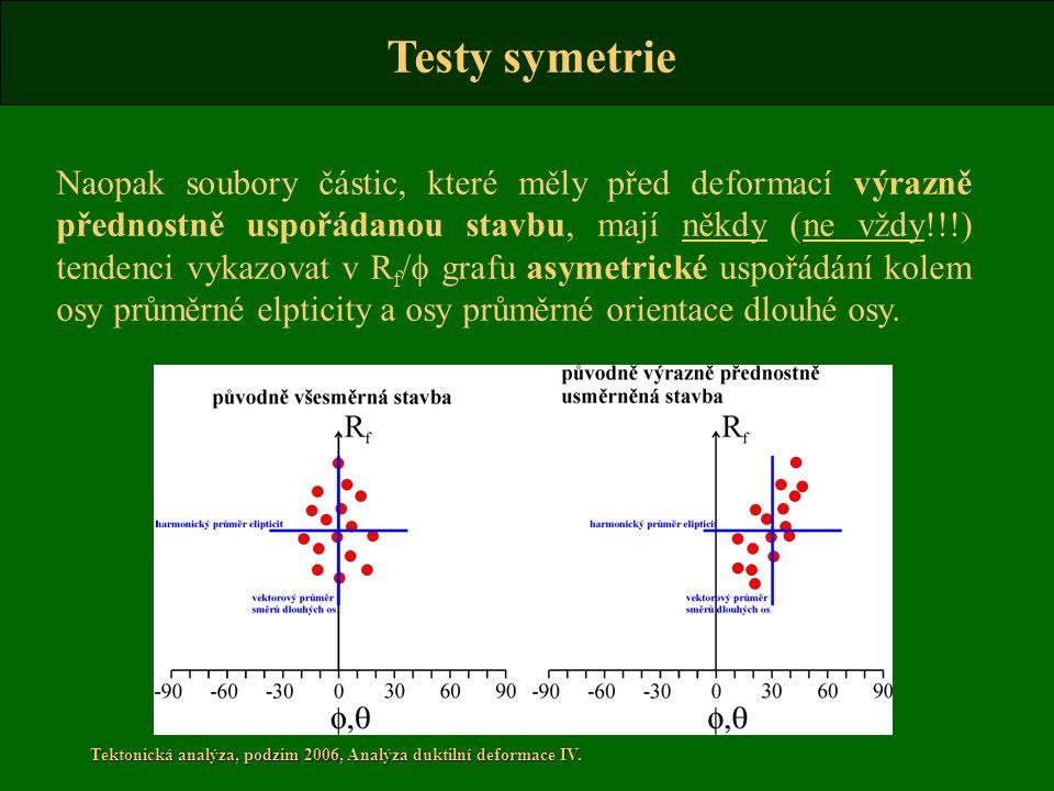 Tektonická analýza, podzim 2006, Analýza duktilní deformace IV. Naopak soubory částic, které měly před deformací výrazně přednostně uspořádanou stavbu