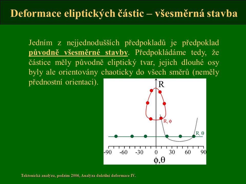 Tektonická analýza, podzim 2006, Analýza duktilní deformace IV. Jedním z nejjednodušších předpokladů je předpoklad původně všesměrné stavby. Předpoklá