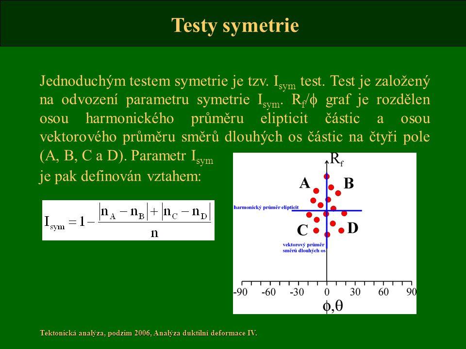 Tektonická analýza, podzim 2006, Analýza duktilní deformace IV. Jednoduchým testem symetrie je tzv. I sym test. Test je založený na odvození parametru