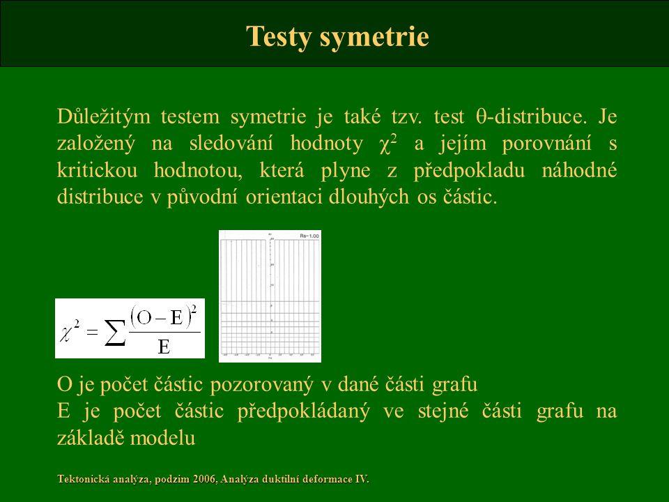 Tektonická analýza, podzim 2006, Analýza duktilní deformace IV. Důležitým testem symetrie je také tzv. test q -distribuce. Je založený na sledování ho