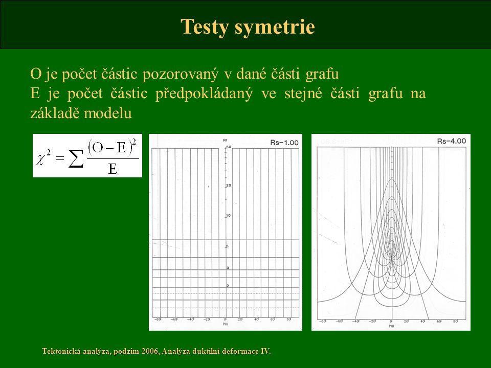 Tektonická analýza, podzim 2006, Analýza duktilní deformace IV. O je počet částic pozorovaný v dané části grafu E je počet částic předpokládaný ve ste