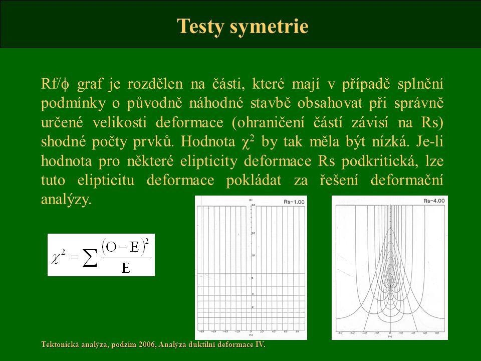 Tektonická analýza, podzim 2006, Analýza duktilní deformace IV. Rf/ f graf je rozdělen na části, které mají v případě splnění podmínky o původně náhod