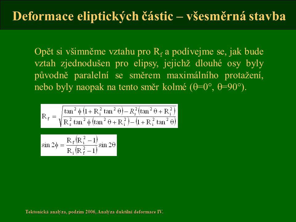 Tektonická analýza, podzim 2006, Analýza duktilní deformace IV. Opět si všimněme vztahu pro R f a podívejme se, jak bude vztah zjednodušen pro elipsy,