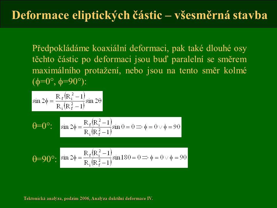 Tektonická analýza, podzim 2006, Analýza duktilní deformace IV. Předpokládáme koaxiální deformaci, pak také dlouhé osy těchto částic po deformaci jsou