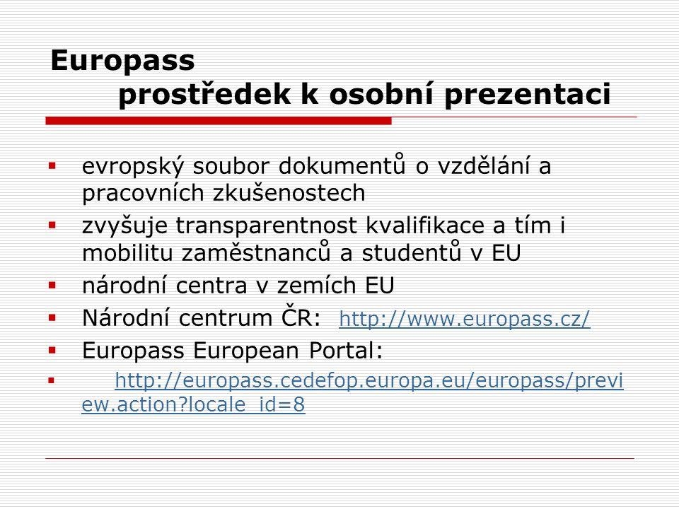 Europass prostředek k osobní prezentaci  evropský soubor dokumentů o vzdělání a pracovních zkušenostech  zvyšuje transparentnost kvalifikace a tím i