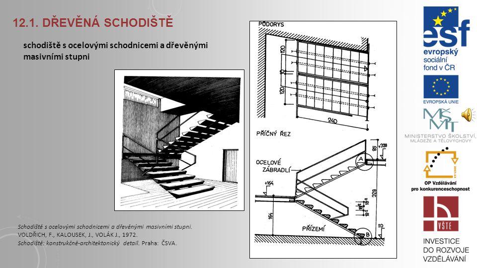 12.1. DŘEVĚNÁ SCHODIŠTĚ dřevěné schodiště se zazubenou schodnicí hlavními nosnými prvky jsou zazubené schodnice, dřevěné stupnice jsou uloženy na scho