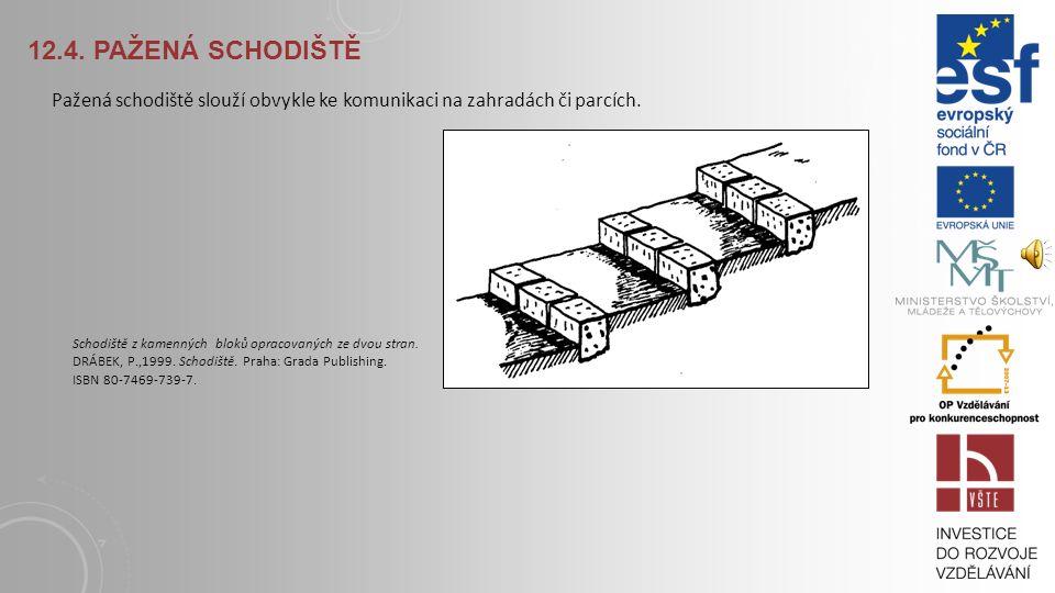 12.4. PAŽENÁ SCHODIŠTĚ Pažená schodiště slouží obvykle ke komunikaci na zahradách či parcích. Schodiště pažené kulatinou na plocho. DRÁBEK, P.,1999. S