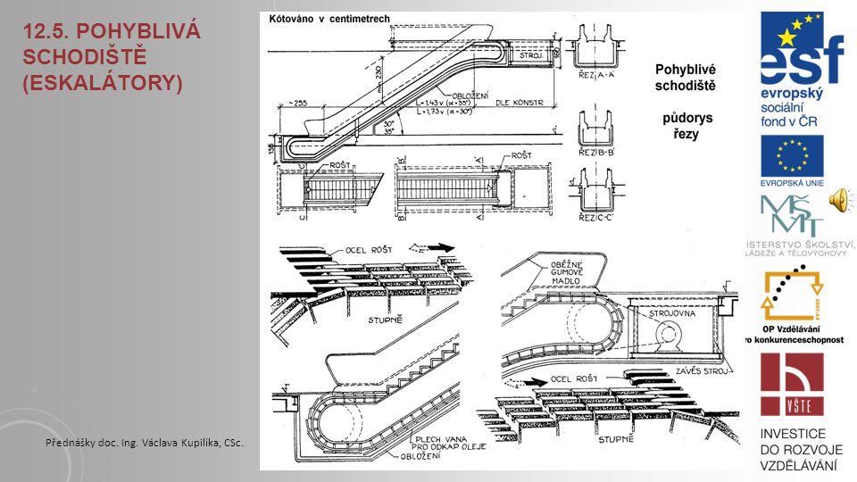 12.5. POHYBLIVÁ SCHODIŠTĚ (ESKALÁTORY) Pohyblivá schodiště se používají v objektech s velkým provozem pro dopravu buď nahoru, nebo v obou směrech. Kon