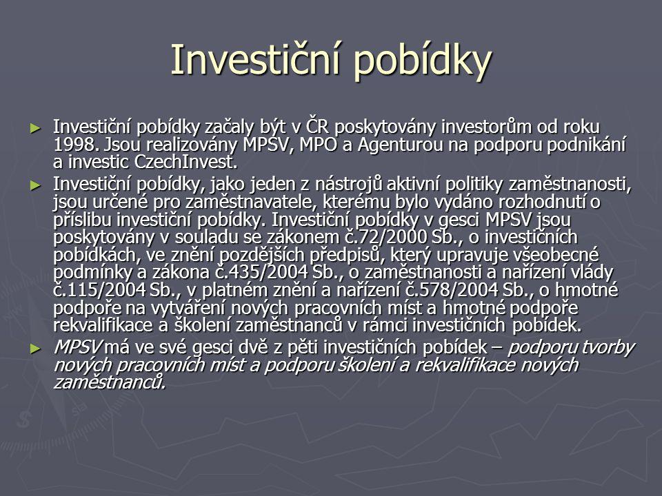 ► Investiční pobídky začaly být v ČR poskytovány investorům od roku 1998.