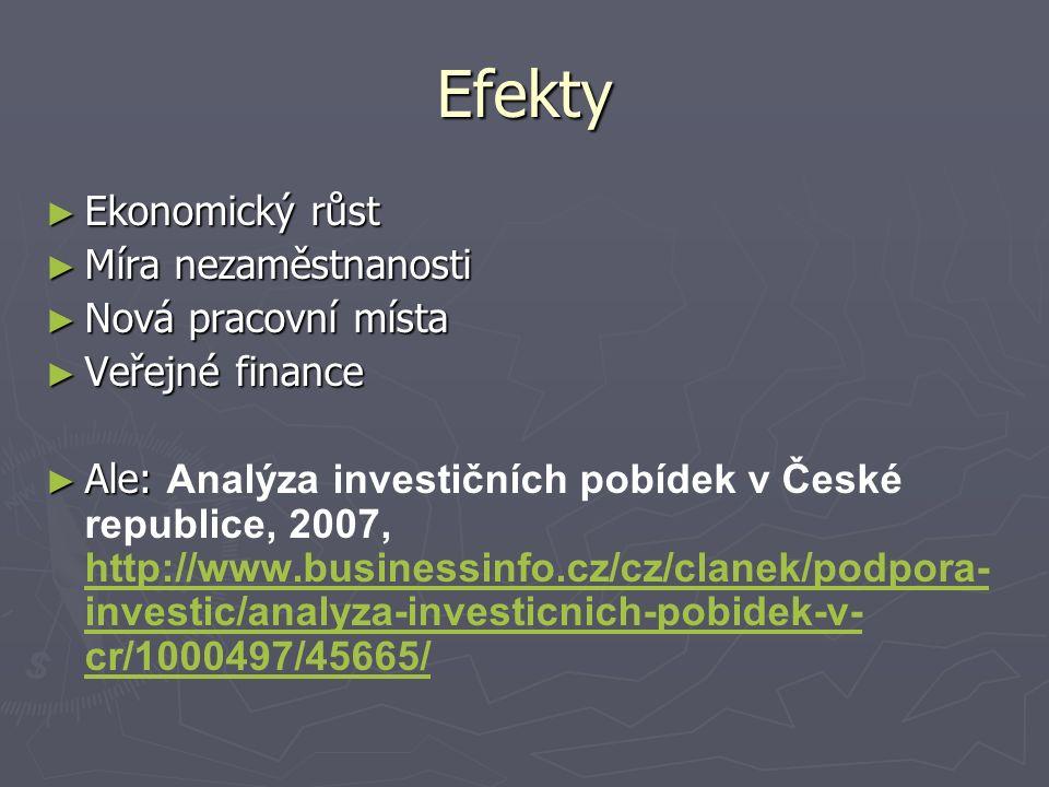 Efekty ► Ekonomický růst ► Míra nezaměstnanosti ► Nová pracovní místa ► Veřejné finance ► Ale: ► Ale: Analýza investičních pobídek v České republice, 2007, http://www.businessinfo.cz/cz/clanek/podpora- investic/analyza-investicnich-pobidek-v- cr/1000497/45665/ http://www.businessinfo.cz/cz/clanek/podpora- investic/analyza-investicnich-pobidek-v- cr/1000497/45665/