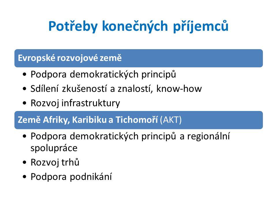 Platforma podnikatelů pro zahraniční rozvojovou spolupráci 15 Platforma podnikatelů pro zahraniční rozvojovou spolupráci Těšíme se na další spolupráci a Vaše úspěchy v rozvojovce platforma@spcr.cz