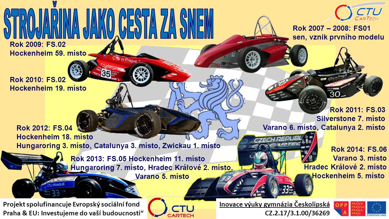 Rok 2007 – 2008: FS01 sen, vznik prvního modelu Rok 2009: FS.02 Hockenheim 59. místo Rok 2010: FS.02 Hockenheim 19. místo Rok 2012: FS.04 Hockenheim 1