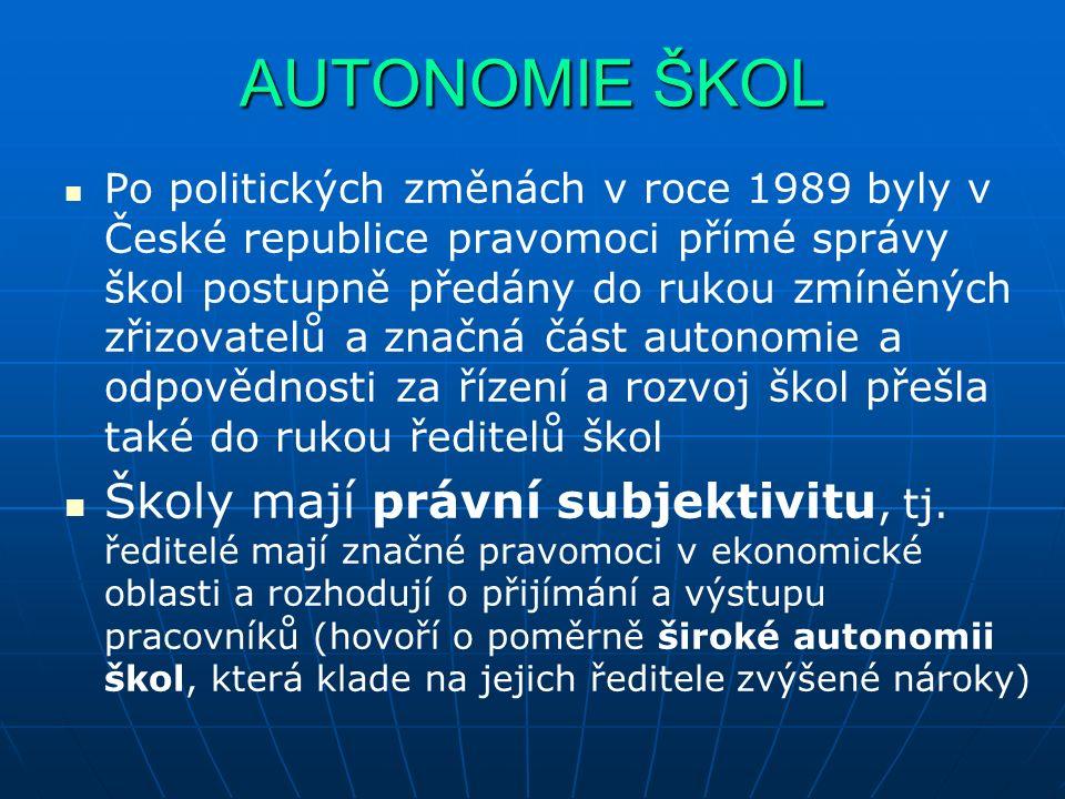 AUTONOMIE ŠKOL Po politických změnách v roce 1989 byly v České republice pravomoci přímé správy škol postupně předány do rukou zmíněných zřizovatelů a značná část autonomie a odpovědnosti za řízení a rozvoj škol přešla také do rukou ředitelů škol Školy mají právní subjektivitu, tj.