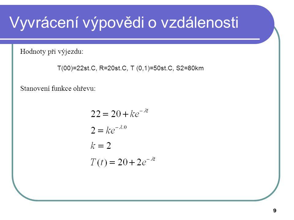9 Vyvrácení výpovědi o vzdálenosti T(00)=22st.C, R=20st.C, T (0,1)=50st.C, S2=80km Hodnoty při výjezdu: Stanovení funkce ohřevu: