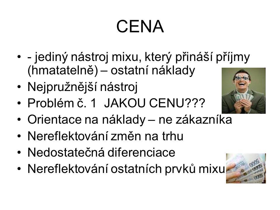 CENA - jediný nástroj mixu, který přináší příjmy (hmatatelně) – ostatní náklady Nejpružnější nástroj Problém č.
