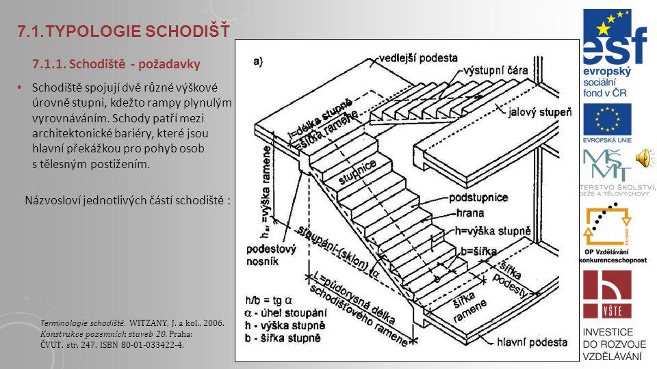 LEGENDA K LÍČOVÉ POJMY schodišťové rameno, stupeň, podesta, sklon schodiště C ÍLE KAPITOLY -seznámení se s názvoslovím schodiště, -orientace v rozděle