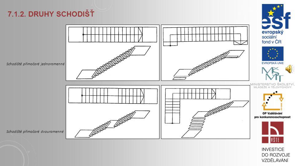 7.1.2. DRUHY SCHODIŠŤ Schodiště lze dělit z různých hledisek následovně: podle funkce: hlavní – tvoří základní vertikální spojení v budovách pomocné –