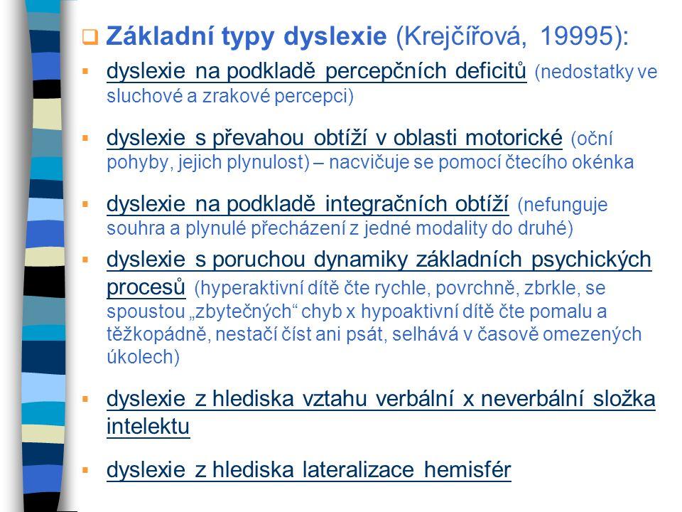  Základní typy dyslexie (Krejčířová, 19995):  dyslexie na podkladě percepčních deficitů (nedostatky ve sluchové a zrakové percepci)  dyslexie s pře