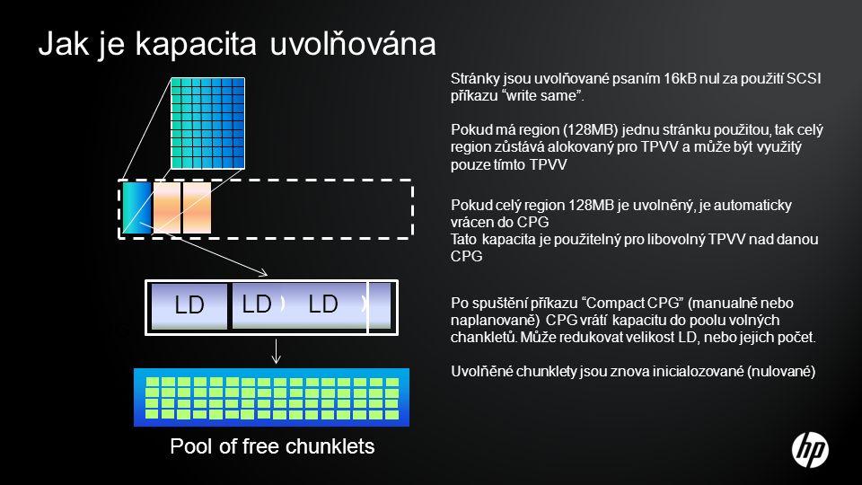Jak je kapacita uvolňována Pool of free chunklets CPG LD TPV V Pokud celý region 128MB je uvolněný, je automaticky vrácen do CPG Tato kapacita je použ
