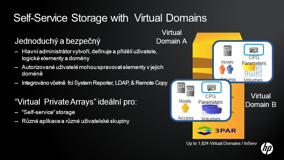 Virtual Domain B Virtual Domain A Hosts Access Volumes CPG Parameters Hosts Access Volumes CPG Parameters Up to 1,024 Virtual Domains / InServ Self-Se