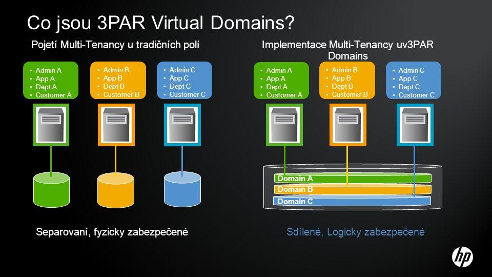 Co jsou 3PAR Virtual Domains? Pojetí Multi-Tenancy u tradičních políImplementace Multi-Tenancy uv3PAR Domains Domain C Domain B Domain A Separovaní, f
