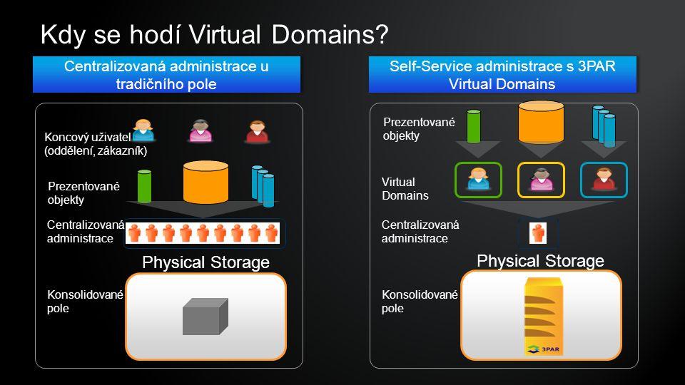 Kdy se hodí Virtual Domains? Physical Storage Konsolidované pole Centralizovaná administrace Koncový uživatel (oddělení, zákazník) Prezentované objekt