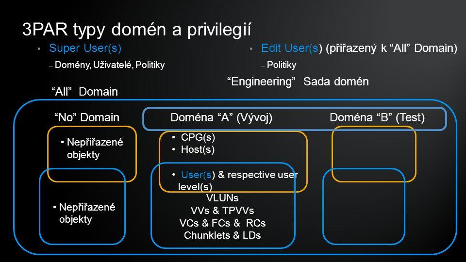 """3PAR typy domén a privilegií Super User(s) – Domény, Uživatelé, Politiky Edit User(s) (přiřazený k """"All"""" Domain) – Politiky CPG(s) Host(s) User(s) & r"""