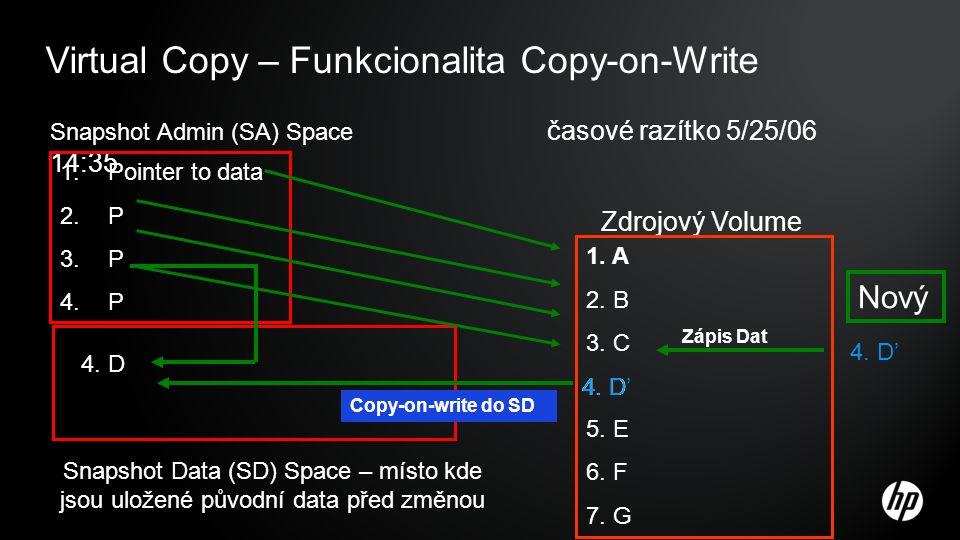 Virtual Copy – Funkcionalita Copy-on-Write Zdrojový Volume Snapshot Admin (SA) Space časové razítko 5/25/06 14:35 1.Pointer to data 2.P 3.P 4.P Snapsh