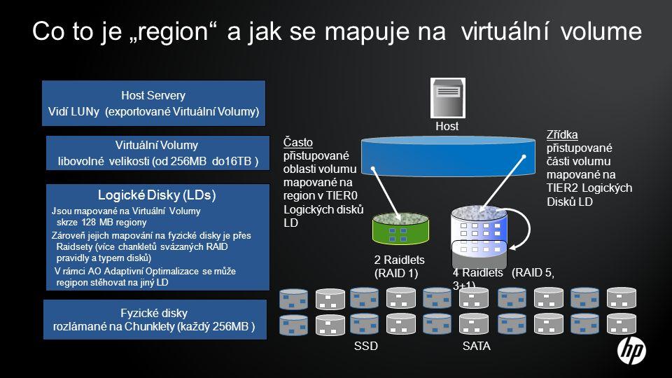 """Co to je """"region"""" a jak se mapuje na virtuální volume"""