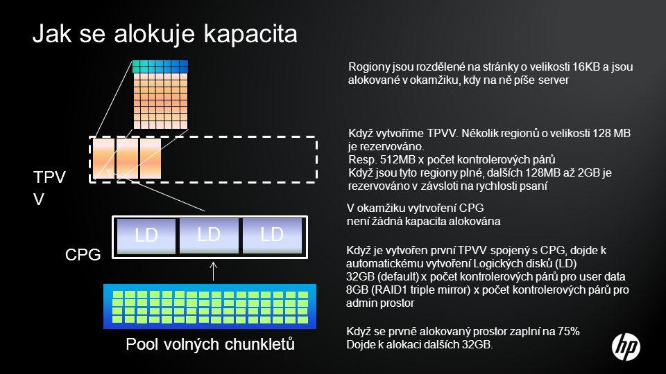 Jak se alokuje kapacita Pool volných chunkletů CPG V okamžiku vytrvoření CPG není žádná kapacita alokována LD Když je vytvořen první TPVV spojený s CP