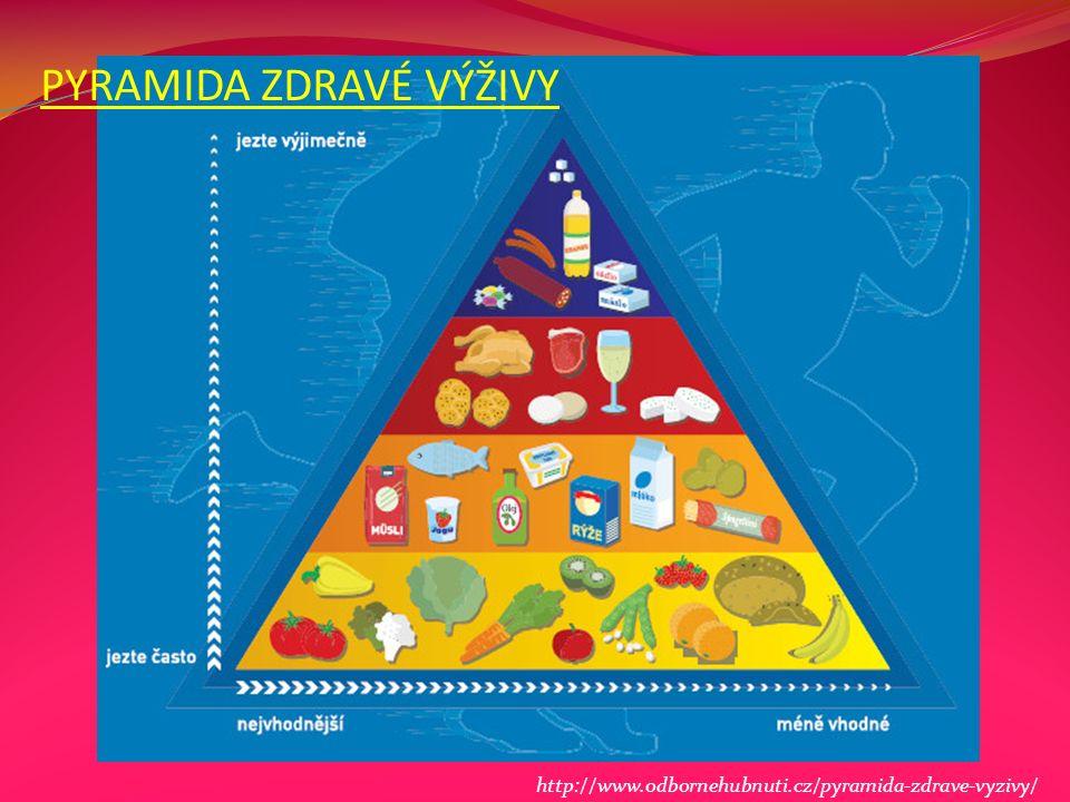 http://www.odbornehubnuti.cz/pyramida-zdrave-vyzivy/ PYRAMIDA ZDRAVÉ VÝŽIVY