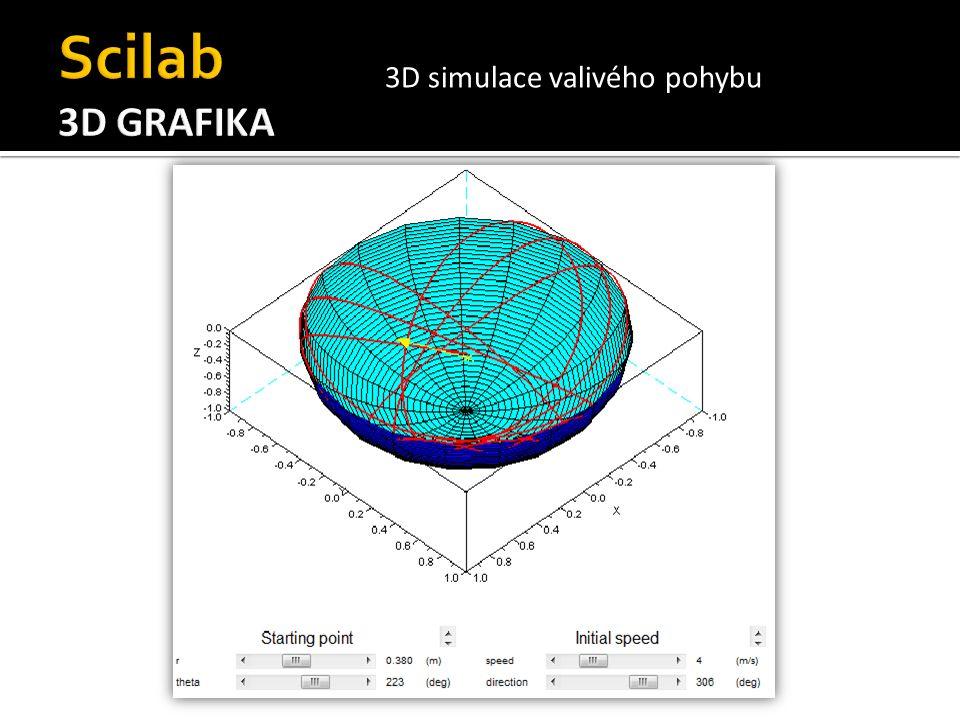 3D simulace valivého pohybu