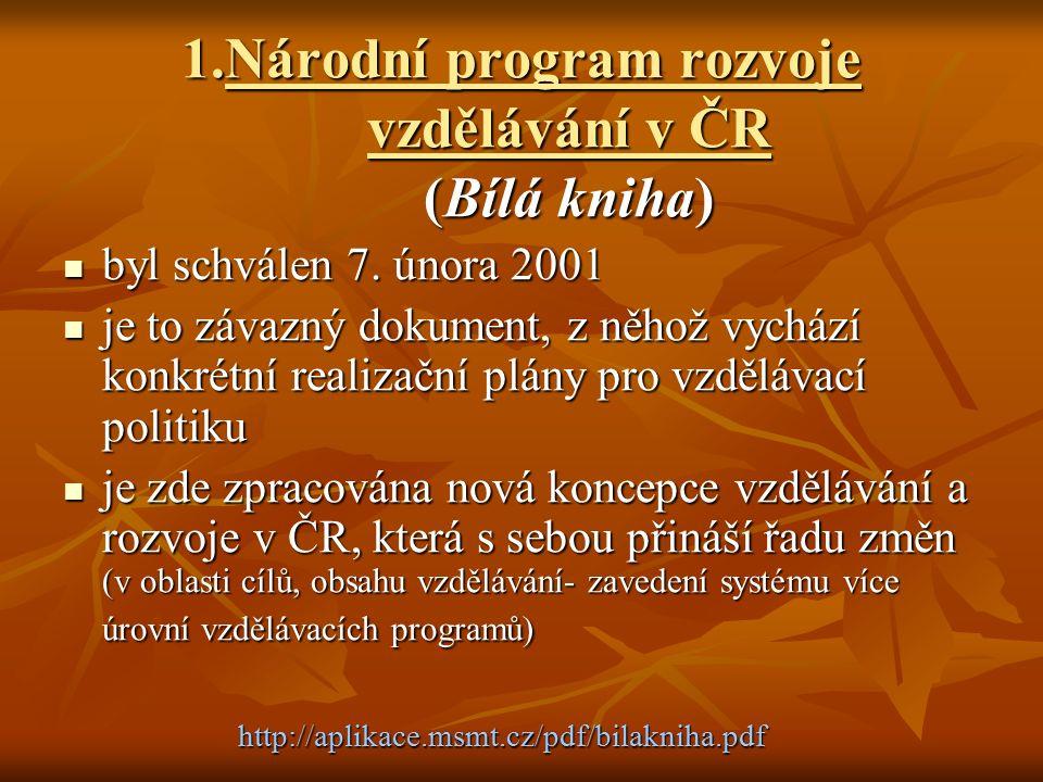 1.Národní program rozvoje vzdělávání v ČR (Bílá kniha) byl schválen 7. února 2001 byl schválen 7. února 2001 je to závazný dokument, z něhož vychází k