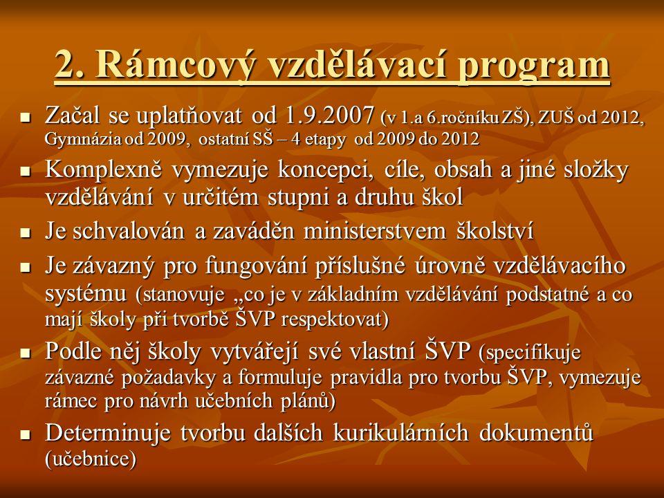 2. Rámcový vzdělávací program Začal se uplatňovat od 1.9.2007 (v 1.a 6.ročníku ZŠ), ZUŠ od 2012, Gymnázia od 2009, ostatní SŠ – 4 etapy od 2009 do 201