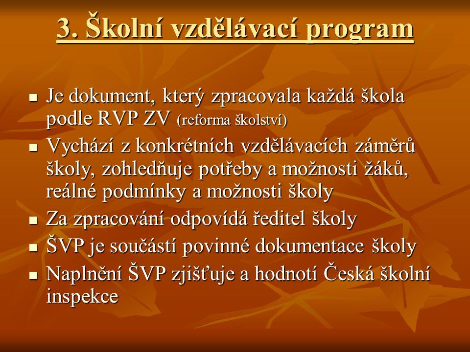 3. Školní vzdělávací program Je dokument, který zpracovala každá škola podle RVP ZV (reforma školství) Je dokument, který zpracovala každá škola podle