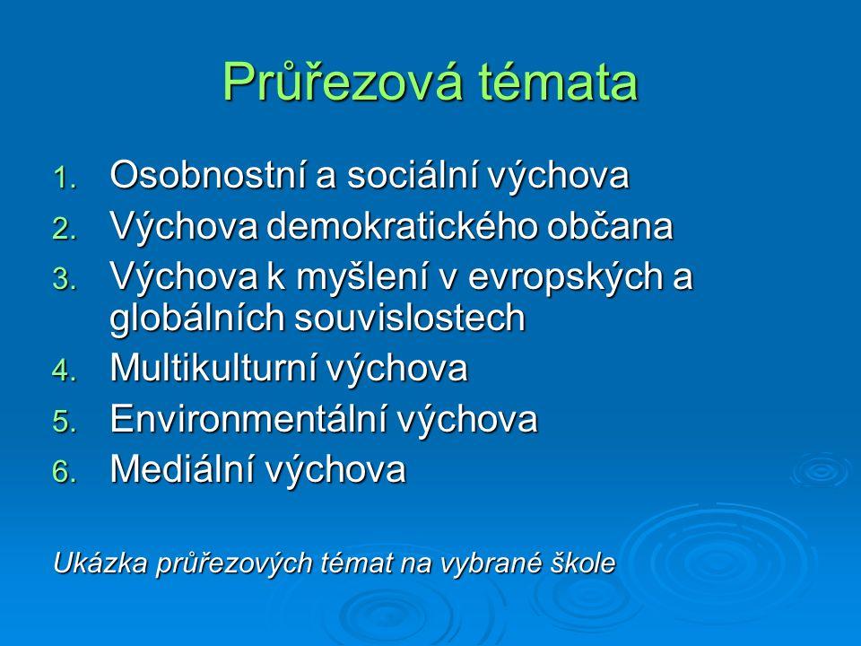 Průřezová témata 1. Osobnostní a sociální výchova 2. Výchova demokratického občana 3. Výchova k myšlení v evropských a globálních souvislostech 4. Mul