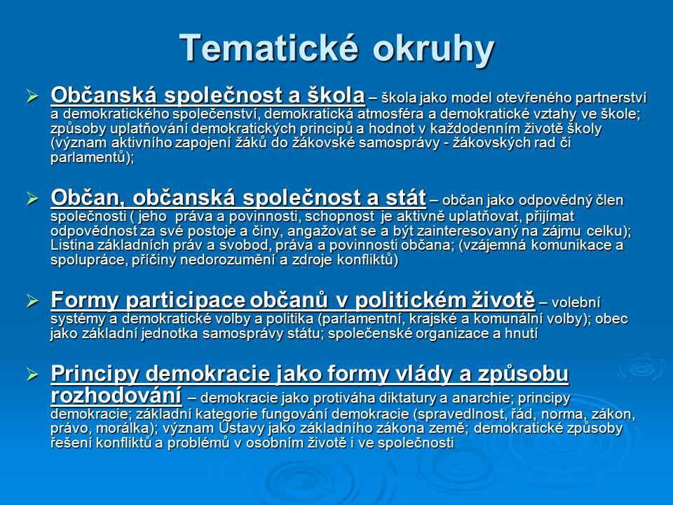 Tematické okruhy  Občanská společnost a škola – škola jako model otevřeného partnerství a demokratického společenství, demokratická atmosféra a demok