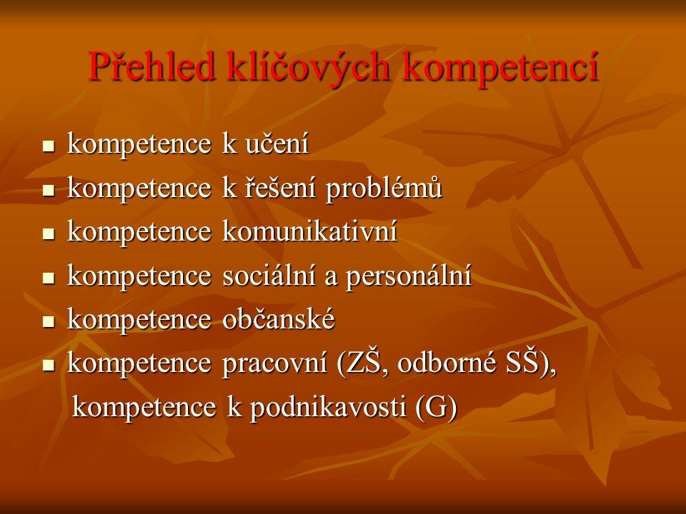 Přehled klíčových kompetencí kompetence k učení kompetence k učení kompetence k řešení problémů kompetence k řešení problémů kompetence komunikativní