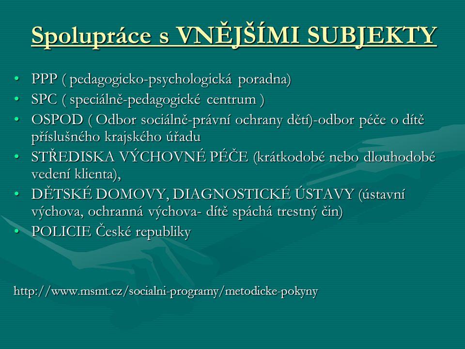 Spolupráce s VNĚJŠÍMI SUBJEKTY PPP ( pedagogicko-psychologická poradna)PPP ( pedagogicko-psychologická poradna) SPC ( speciálně-pedagogické centrum )S
