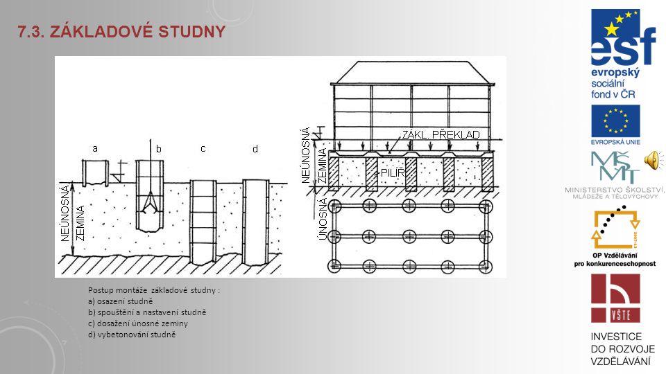 7.2. ŠACHTOVÉ PILÍŘE A PODZEMNÍ STĚNY Šachtové pilíře jsou hranolovité nebo válcovité betonové pilíře velkého průřezu, betonované do šachet nebo vrtů,