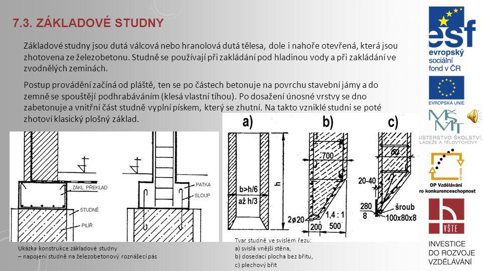 7.3. ZÁKLADOVÉ STUDNY Postup montáže základové studny : a) osazení studně b) spouštění a nastavení studně c) dosažení únosné zeminy d) vybetonování st