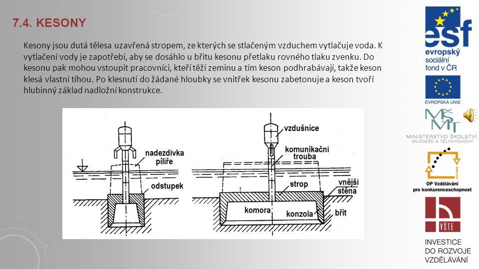 7.3. ZÁKLADOVÉ STUDNY Základové studny jsou dutá válcová nebo hranolová dutá tělesa, dole i nahoře otevřená, která jsou zhotovena ze železobetonu. Stu