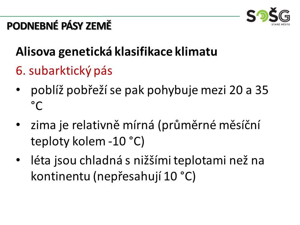 PODNEBNÉ PÁSY ZEMĚ Alisova genetická klasifikace klimatu 6.